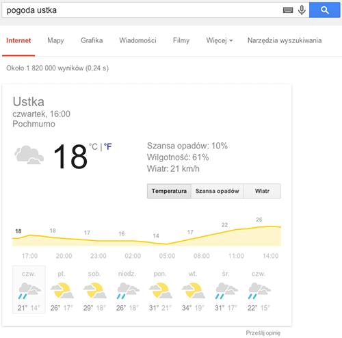 Jak sprawdzić pogodę w wyszukiwarce Google w dowolnym mieście